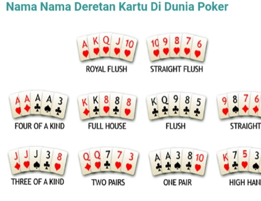 Jenis Kombinasi Jacpot pada permainan Poker Online